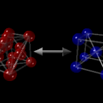 Duality Relations for Classical Ground States