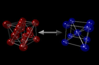 New Duality Relations for Classical Ground States