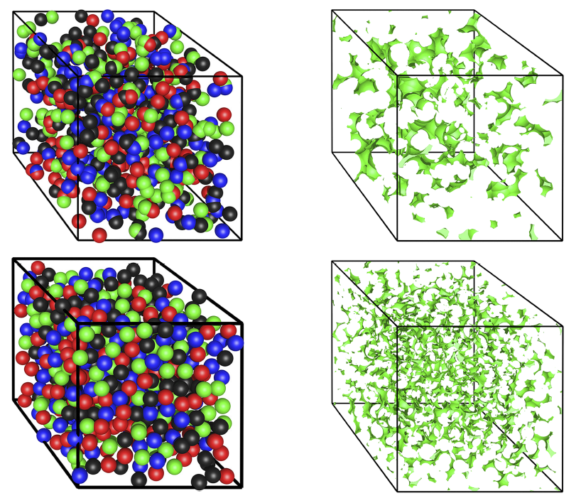 """""""Transport, geometrical, and topological properties of stealthy disordered hyperuniform two-phase systems"""" is published in Journal of Chemical Physics"""