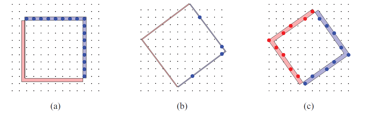 """""""Effect of Window Shape on the Detection of Hyperuniformity via the Local Number Variance"""" was published in Journal of Statistical Mechanics: Theory and Experiment"""