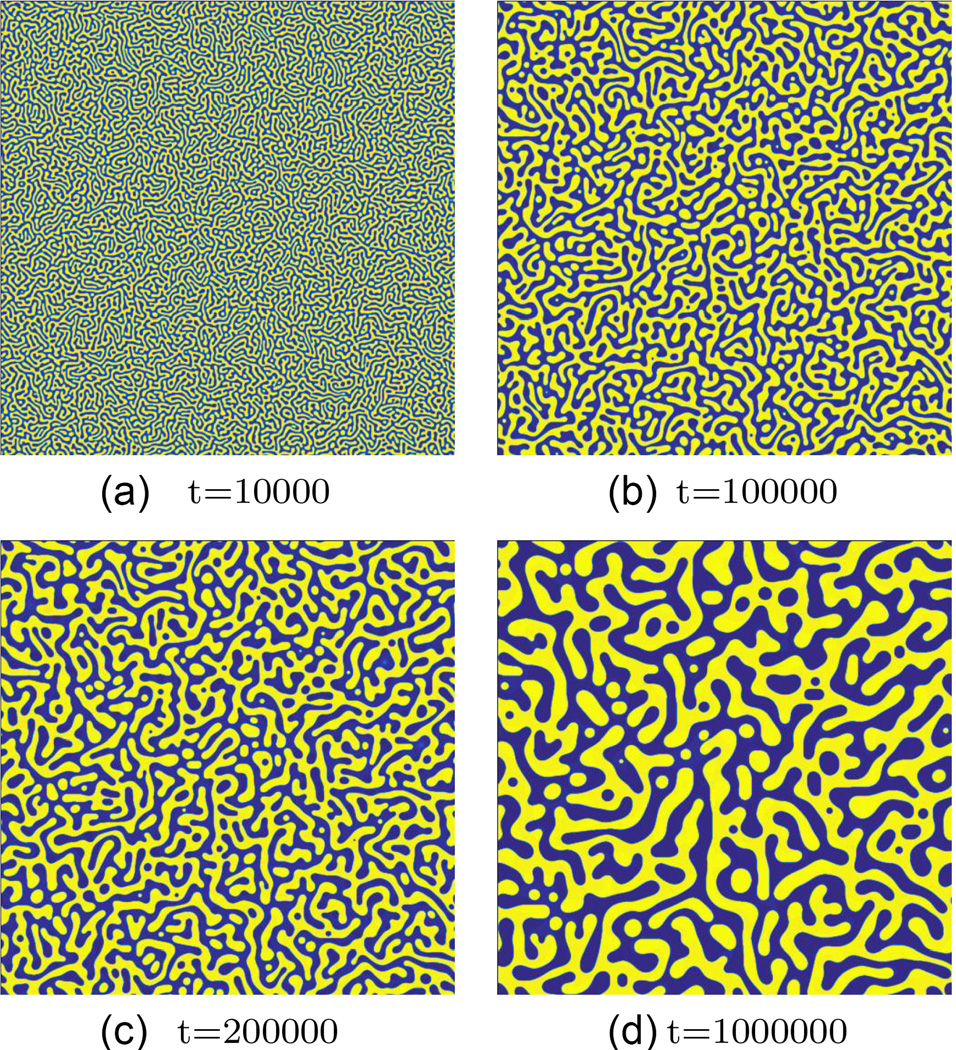 """""""Random scalar fields and hyperuniformity"""" is published in Journal of Applied Physics"""