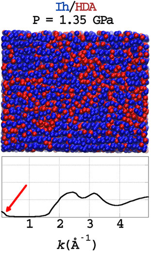 """""""Large-Scale Structure and Hyperuniformity of Amorphous Ices"""" is published in Physical Review Letters"""