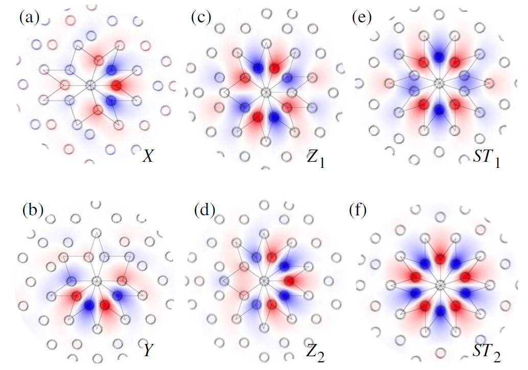 """""""Light Localization in Local Isomorphism Classes of Quasicrystals"""" is published in Physical Review Letters"""