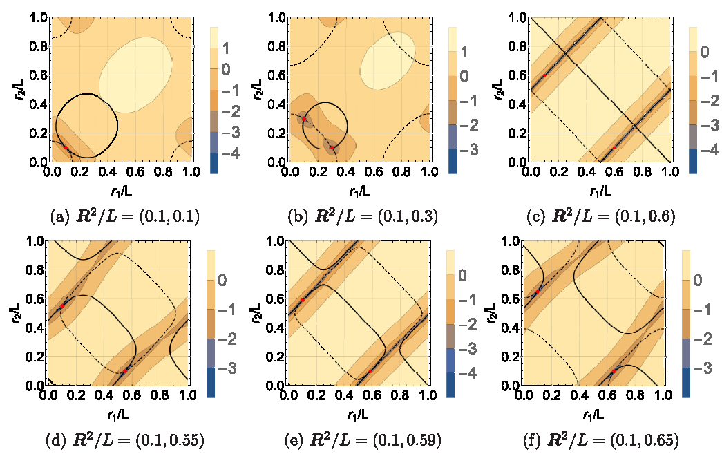 """Inversion Problems for Fourier Transformation of Particle Distributions"" is published in Journal of Statistical Mechanics: Theory and Experiment"