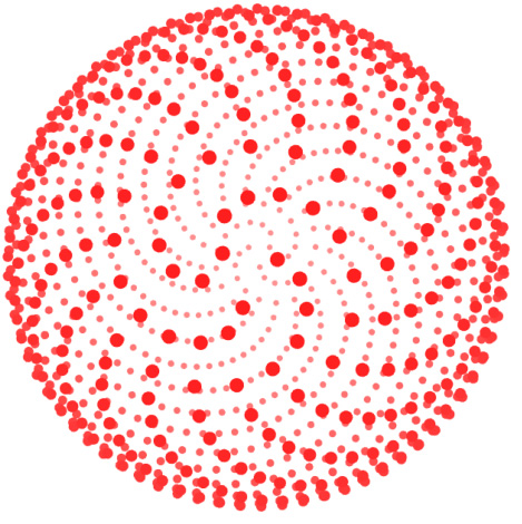 """""""Hyperuniformity on Spherical Surfaces"""" is published in Physical Review E"""