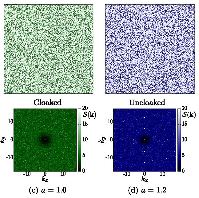 """Cloaking the Underlying Long-Range Order of Randomly Perturbed Lattices"" is published in Physical Review E"